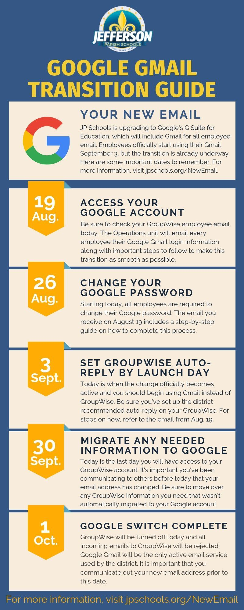 Gmail transition infographic