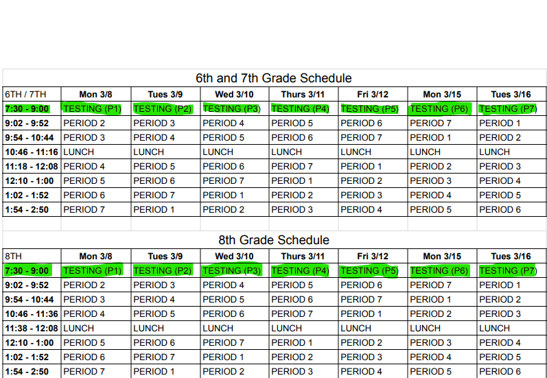 BENCHMARK 3 TESTING SCHEDULE